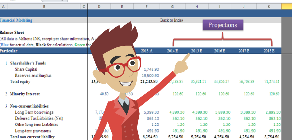 VIRTUAL TRAINING ON FINANCIAL MODELING AND FORECASTING TECHNIQUES USING ADVANCED EXCEL TOOLS
